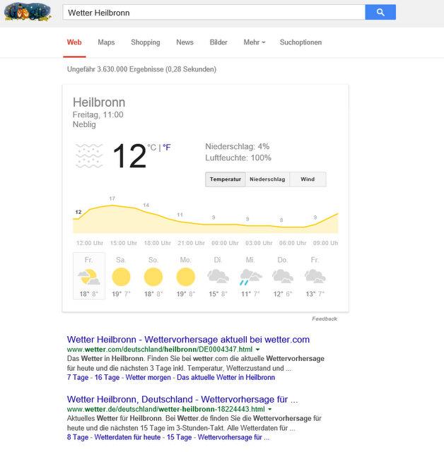 Google Serps Domination am Beispiel: Wetter Heilbronn